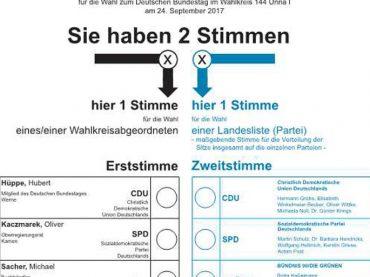 Kreis Unna: Fakten zur Bundestagswahl
