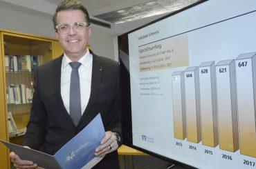 """Volksbank zieht eine erfreuliche Bilanz – Lars Kessebrock: """"Wir sind rundum zufrieden"""""""